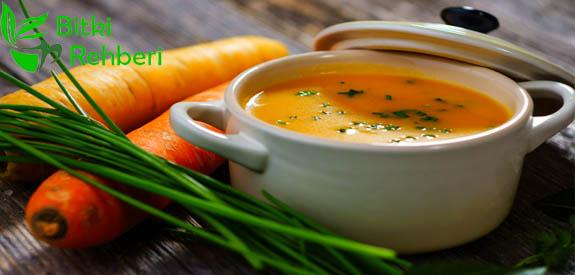 Metabolizma Çorbası